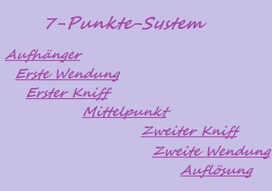 7 - Punkte - SystemBILD