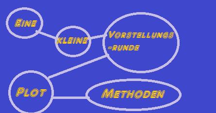 PlotMethodenBild