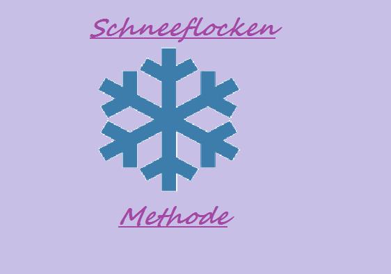 Schneeflocken-MethodeBILD